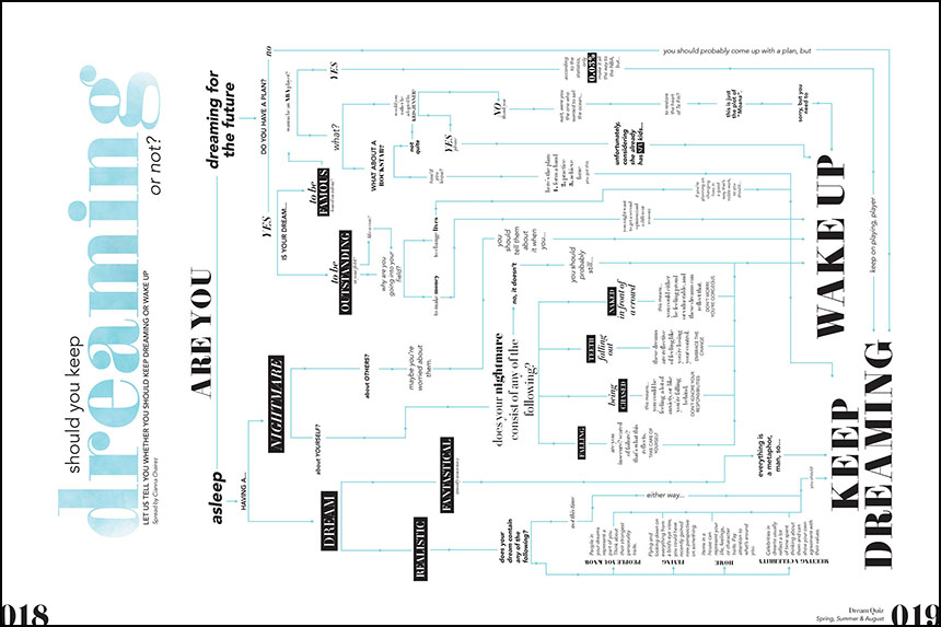 19_Bowie_sideways flow chart theme