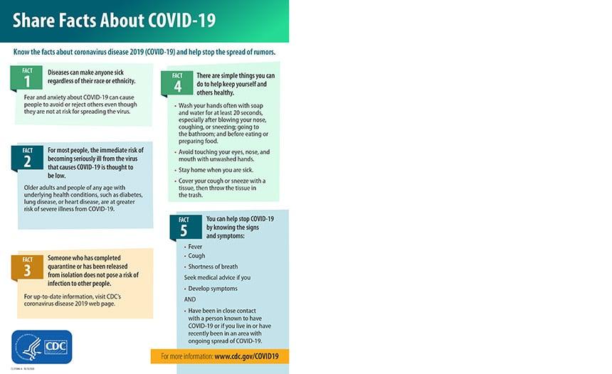 Post_CDC_coronavirus facts