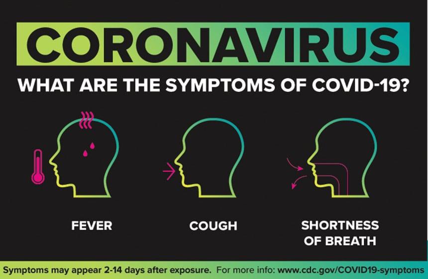 Post_Coronavirus_symptoms