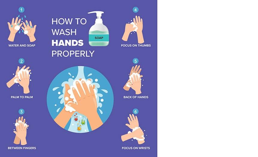 Post_Hand washing steps