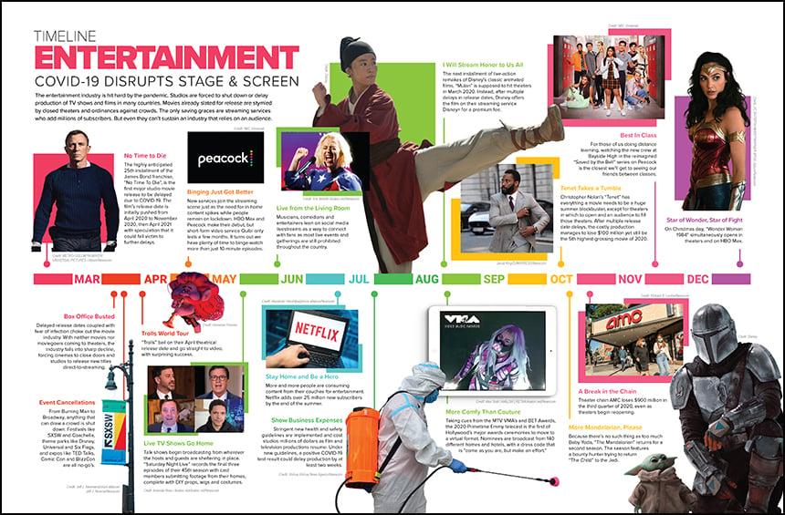 Entertainment national spread 860