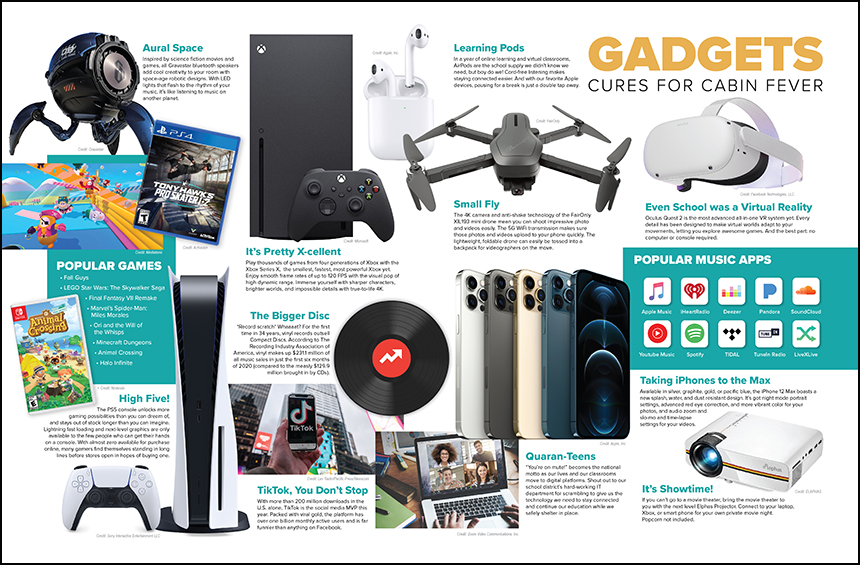 Gadgets national spread 860